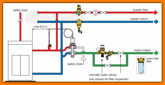 Zawór upustowy bezpieczeństwa termicznego CALEFFI 544400 z automatycznym dopełnianiem